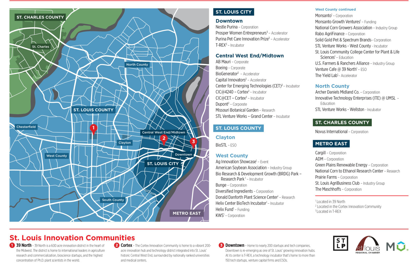 Industry Ecosystem Maps - St. Louis Economic Development ...