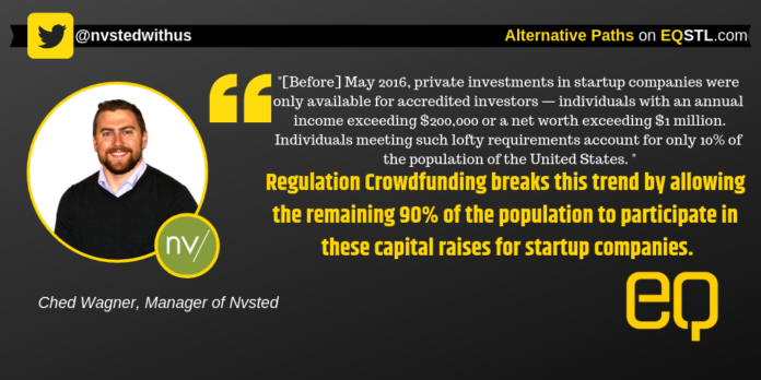 An Introduction To Regulation Crowdfunding