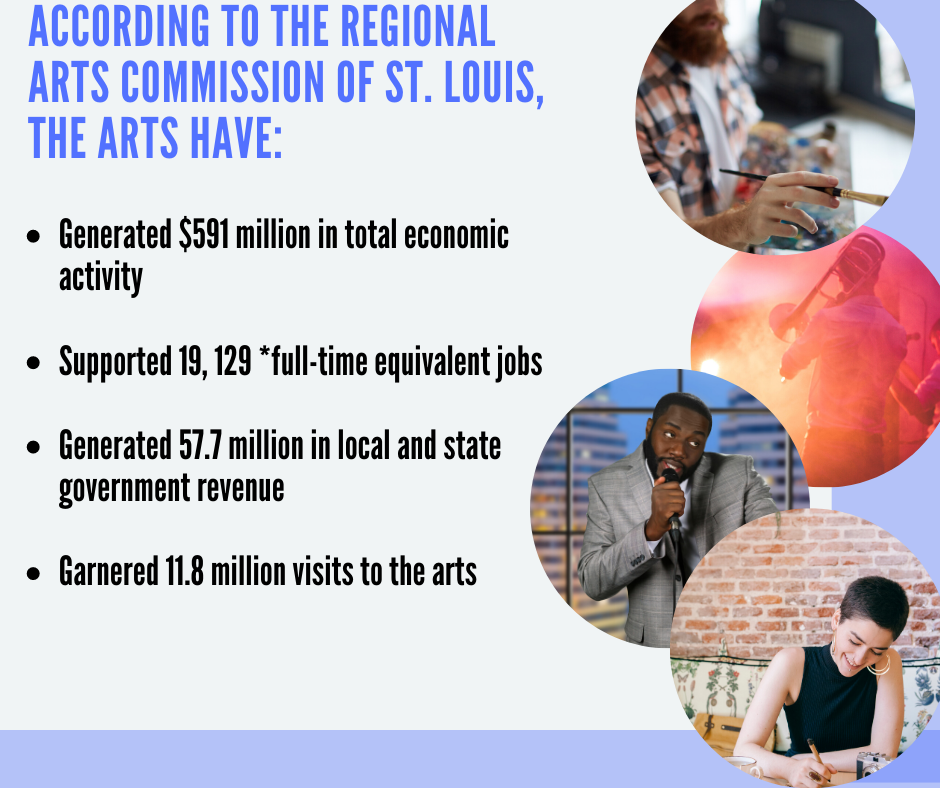 How the Arts Influence St. Louis' Economy