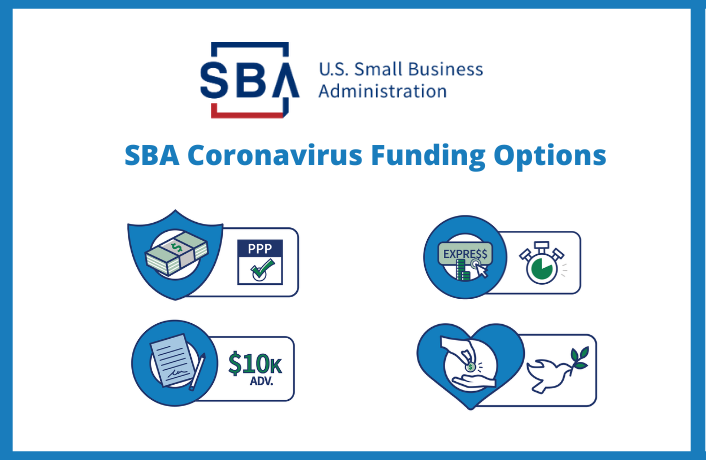 SBA Coronavirus Funding Options