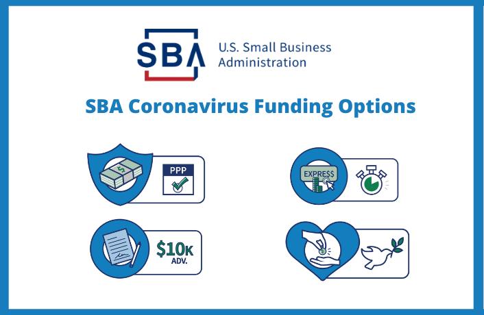 SBA Coronavirus Funding Options